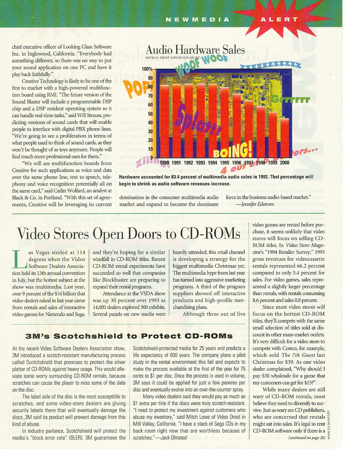 9410 REVENUE GRAPHS NM ARTICLE2
